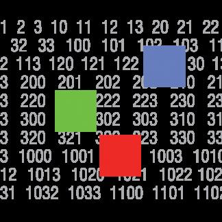 Base4 Clocks